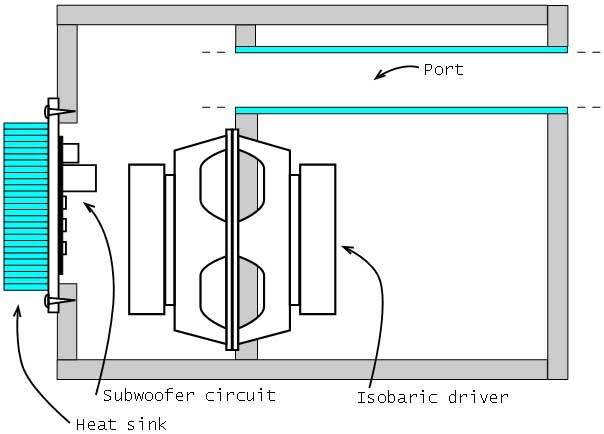 Isobaric 4th Order Bandpass Subwoofer Box Design Another